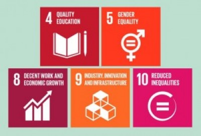 Youth, Education, and Employment: Is India Sustainable Development Goal-ready?